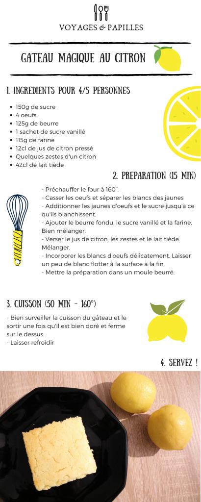 Gâteaux faciles - Gateau magique au citron - Voyage & Papilles