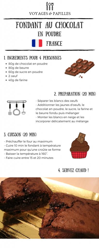 Gâteaux faciles - Recette fondant au chocolat en poudre - Voyage & Papilles